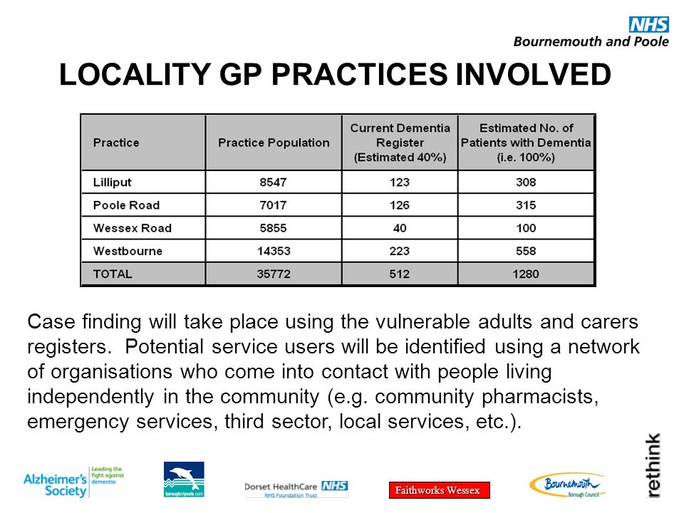 LOCALITY GP PRACTICES INVOLVED Case finding will take place using the vulnerable adults and carers registers. Potential service users will be identifi