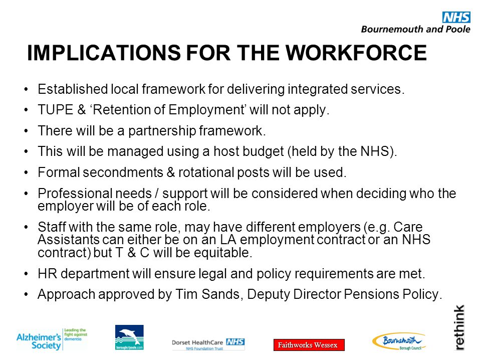Faithworks Wessex IMPLICATIONS FOR THE WORKFORCE Established local framework for delivering integrated services.