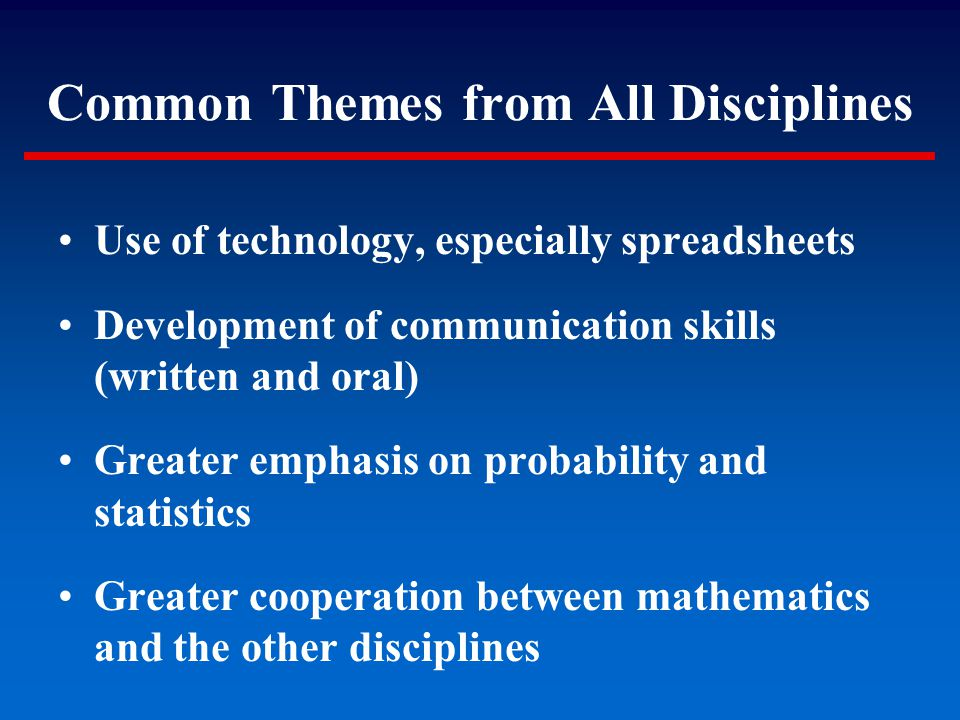 Common Themes from All Disciplines Use of technology, especially spreadsheets Development of communication skills (written and oral) Greater emphasis