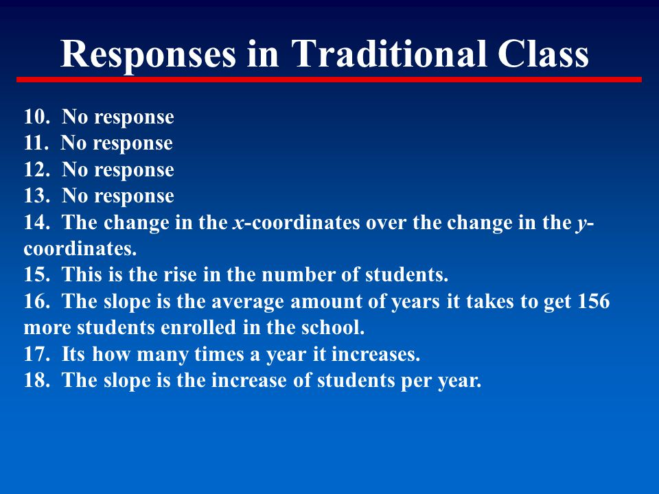 Responses in Traditional Class 10. No response 11. No response 12. No response 13. No response 14. The change in the x-coordinates over the change in