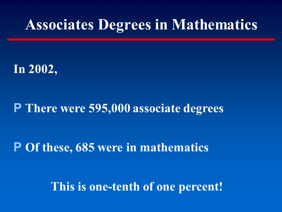 Associates Degrees in Mathematics In 2002, P There were 595,000 associate degrees P Of these, 685 were in mathematics This is one-tenth of one percent