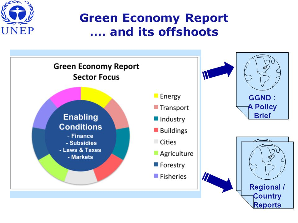 23.04.2015 UNEP ETB Enabling Conditions - Finance - Subsidies - Markets - Green Economy Report ….