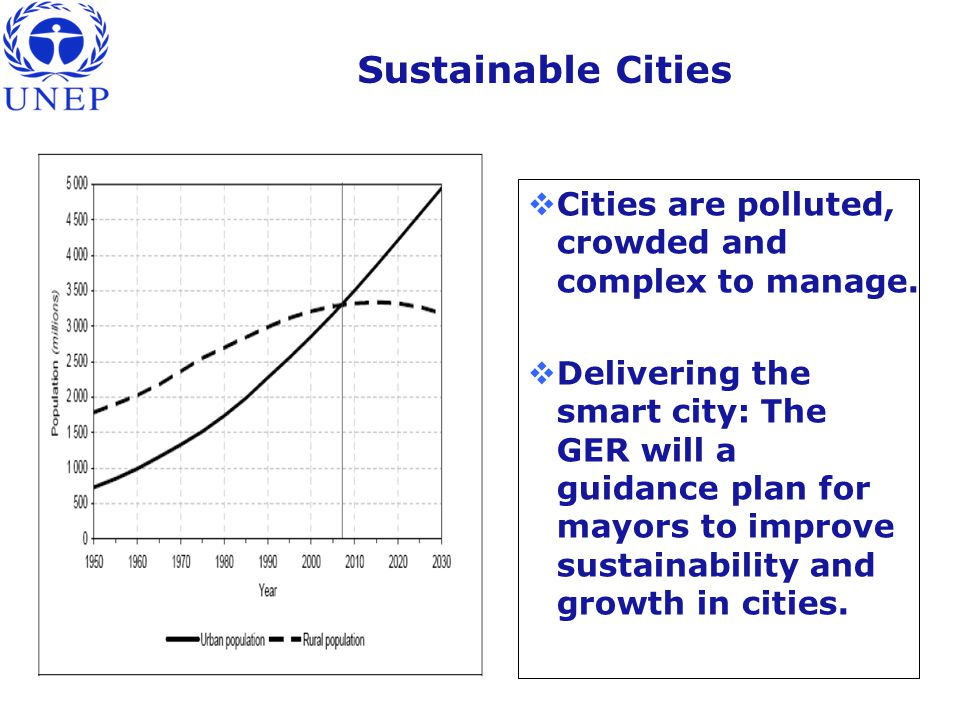 Sustainable Cities  Cities are polluted, crowded and complex to manage.