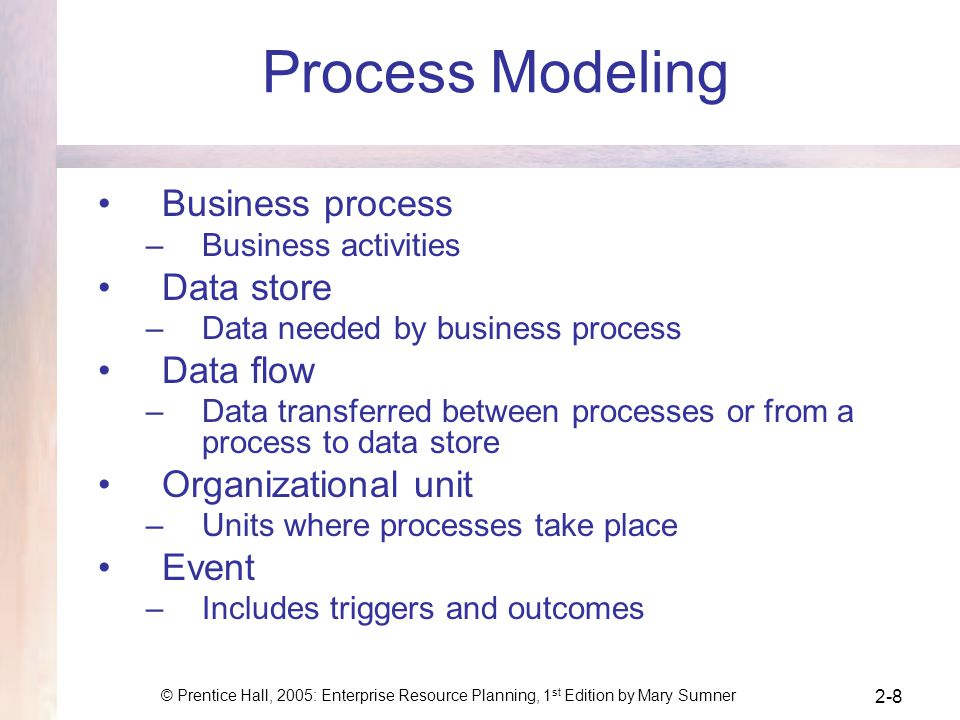 © Prentice Hall, 2005: Enterprise Resource Planning, 1 st Edition by Mary Sumner 2-8 Process Modeling Business process –Business activities Data store