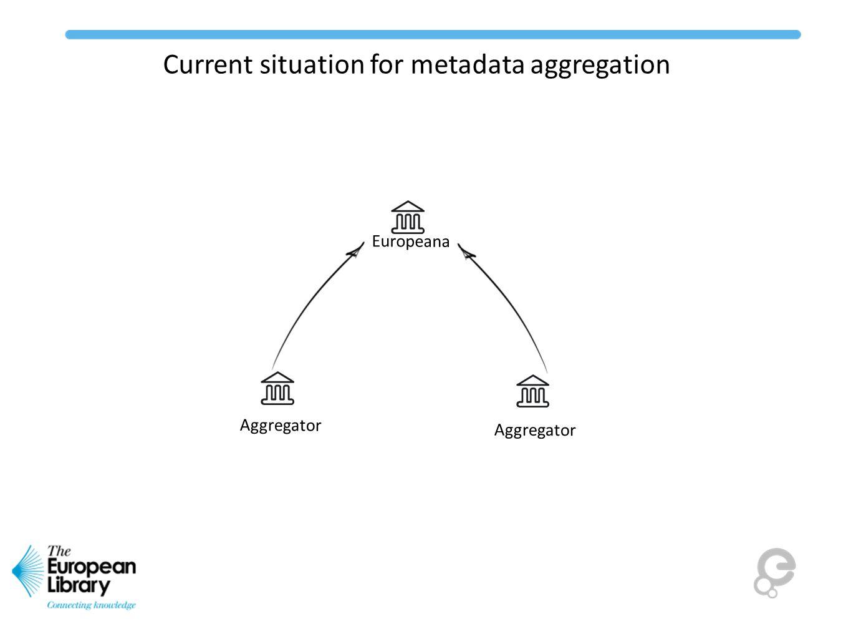 Europeana Aggregator Current situation for metadata aggregation