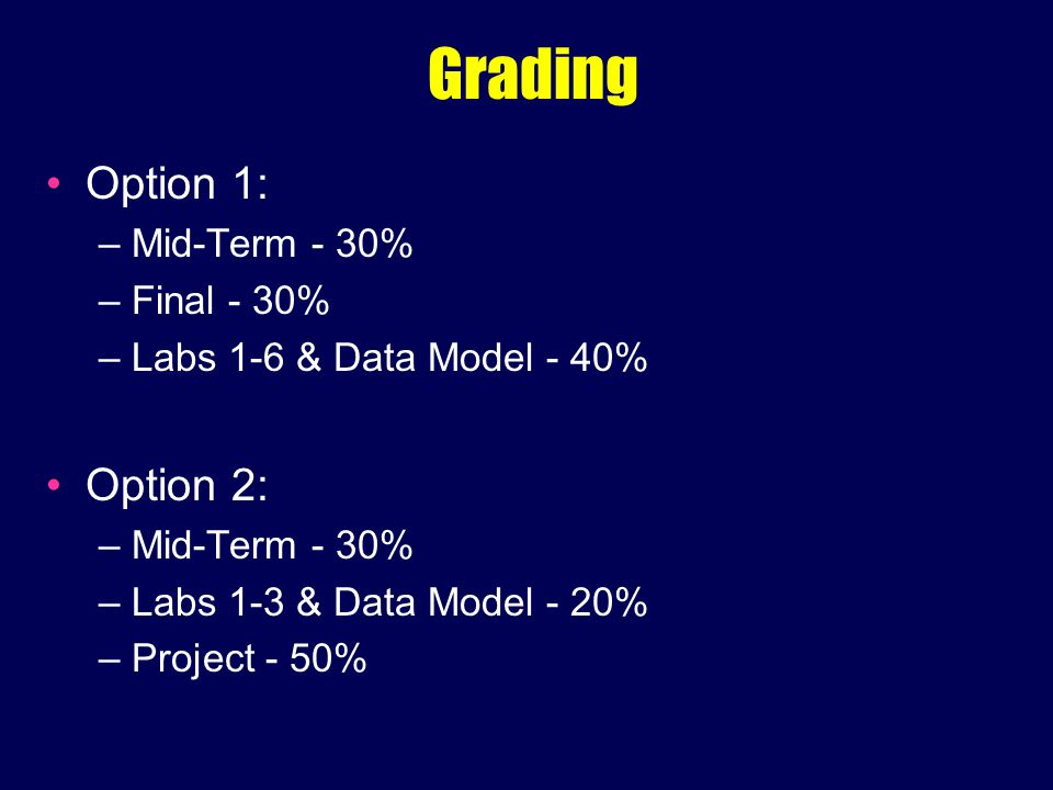Grading Option 1: –Mid-Term - 30% –Final - 30% –Labs 1-6 & Data Model - 40% Option 2: –Mid-Term - 30% –Labs 1-3 & Data Model - 20% –Project - 50%