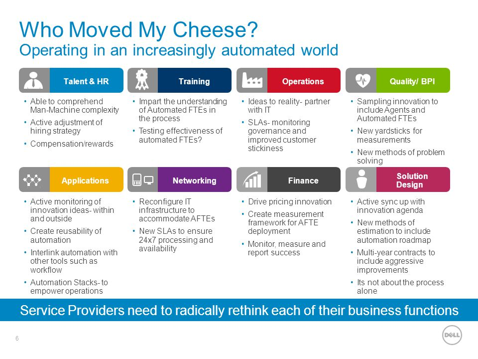6 Who Moved My Cheese? Operating in an increasingly automated world Talent & HR Training Operations Quality/ BPI Applications Networking Finance Solut