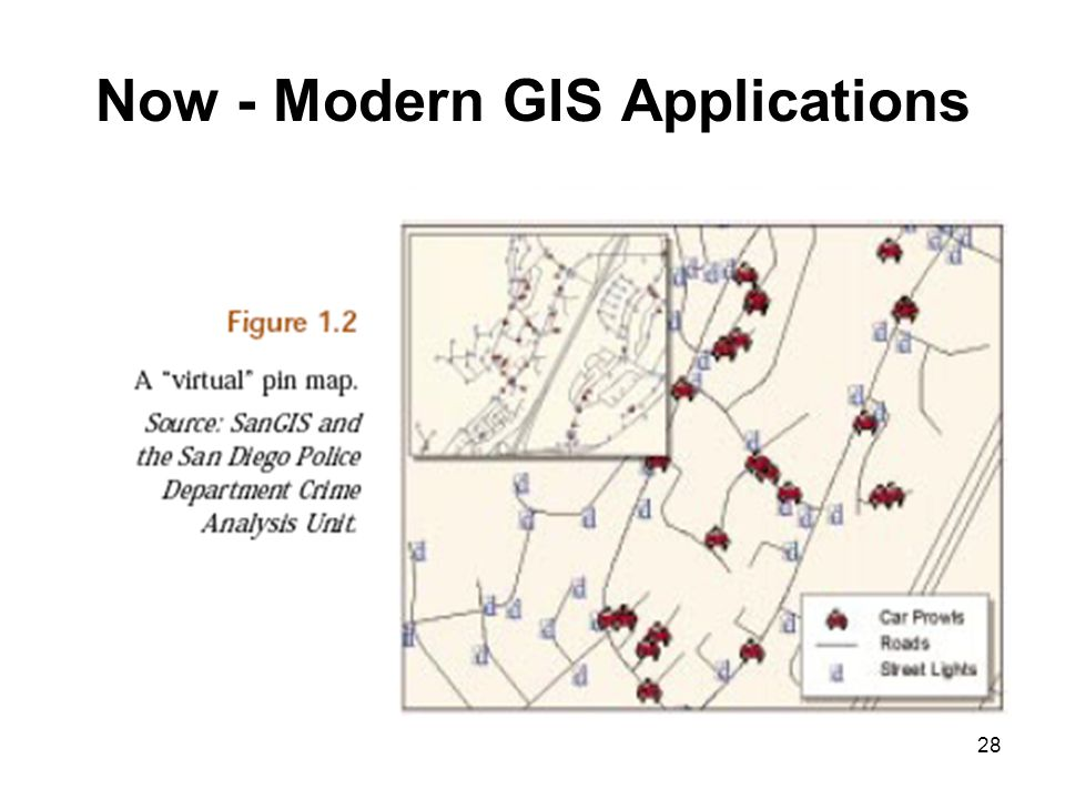 28 Now - Modern GIS Applications