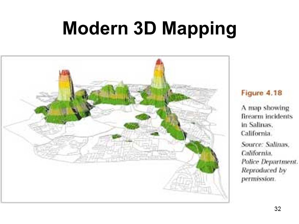 32 Modern 3D Mapping