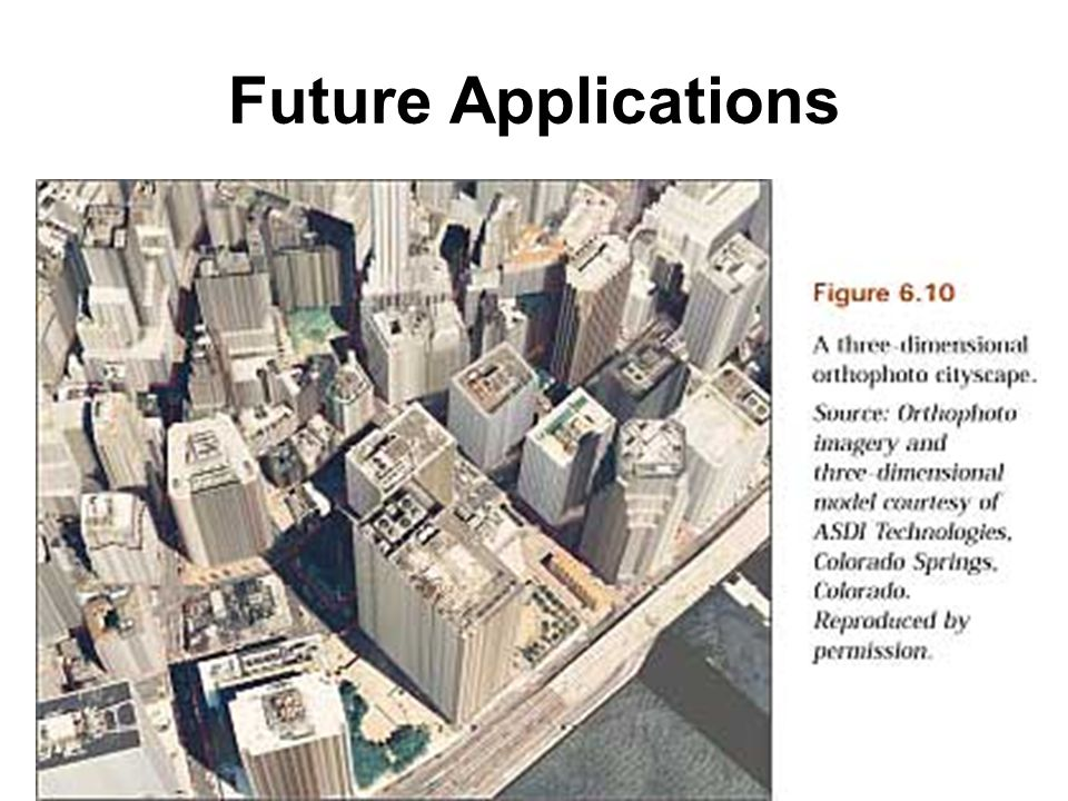 35 Future Applications