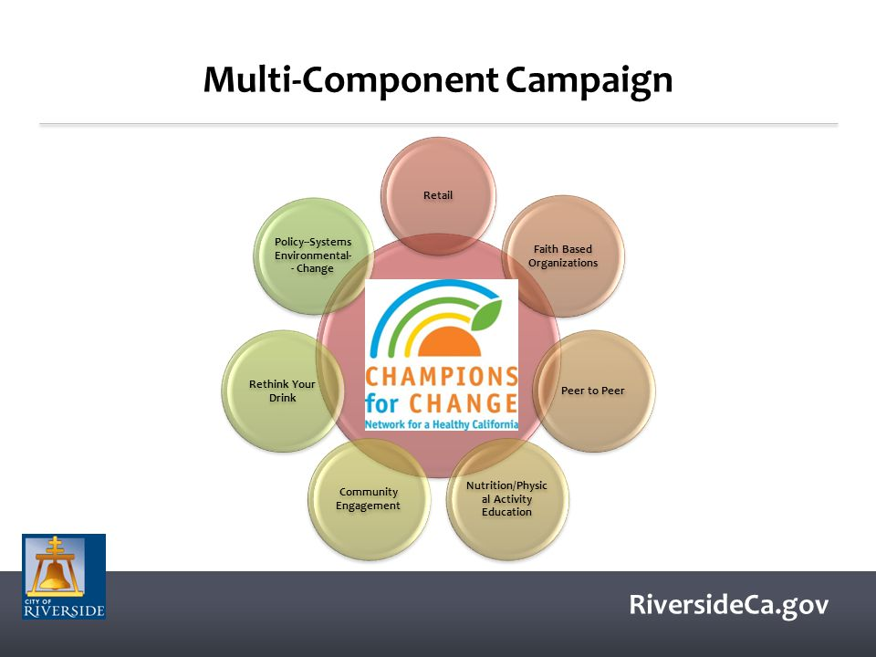 RiversideCa.gov Multi-Component Campaign Retail Faith Based Organizations Peer to Peer Nutrition/Physic al Activity Education Community Engagement Rethink Your Drink Policy--Systems Environmental- - Change