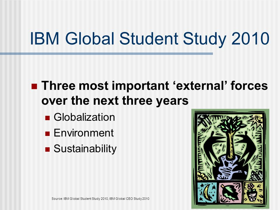 IBM Global Student Study 2010 Three most important 'external' forces over the next three years Globalization Environment Sustainability Source: IBM Gl