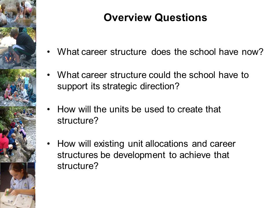Overview Questions What career structure does the school have now.