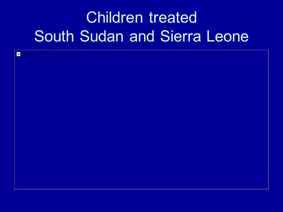 Children treated South Sudan and Sierra Leone