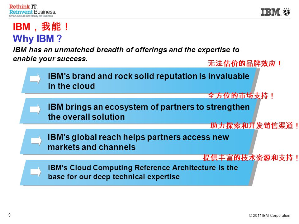 © 2011 IBM Corporation 10 IBM Business Partners are enjoying the benefits of IBM s cloud offerings Over 200 partners trained on and selling private and hybrid clouds with IBM products and services Over 120 ISVs using IBM s cloud-friendly ASL pricing model SaaS providers leveraging SmartCloud Enterprise 150 40 partners in or working toward the Cloud Specialty 超过 200 家合作伙伴接受过 IBM 基 于私有云和混合云的产品销售培训 40 家合作伙伴正参与到 IBM 云计 算专项计划 中 150 家 SaaS 解决方案提 供商利用智慧的云计算 开展业务 超过 120 家 ISV 在用 ASL 定价模式盈利