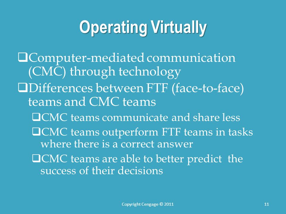 Operating Virtually  Computer-mediated communication (CMC) through technology  Differences between FTF (face-to-face) teams and CMC teams  CMC teams communicate and share less  CMC teams outperform FTF teams in tasks where there is a correct answer  CMC teams are able to better predict the success of their decisions Copyright Cengage © 201111