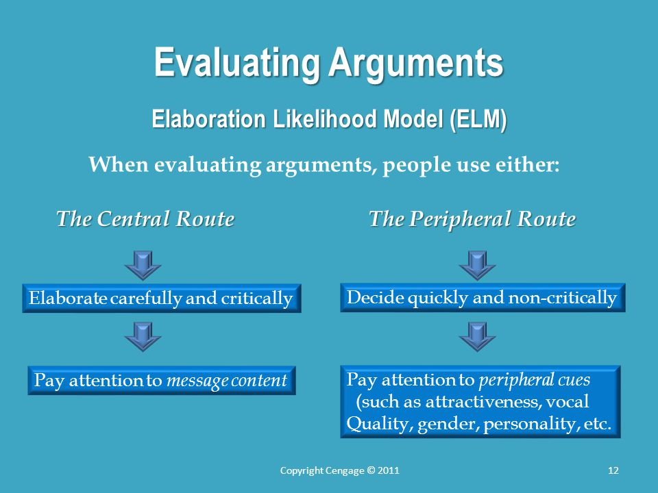 Evaluating Arguments Elaboration Likelihood Model (ELM) Copyright Cengage © 201112 When evaluating arguments, people use either: The Central Route The Peripheral Route Elaborate carefully and critically Pay attention to message content Decide quickly and non-critically Pay attention to peripheral cues (such as attractiveness, vocal Quality, gender, personality, etc.