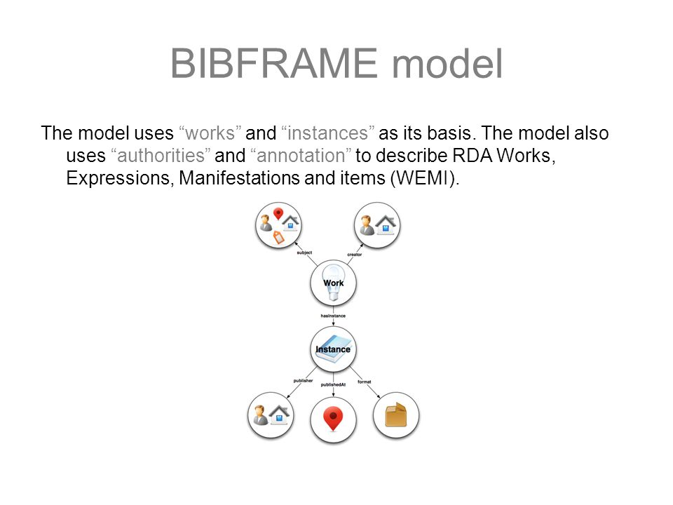 """BIBFRAME model The model uses """"works"""" and """"instances"""" as its basis. The model also uses """"authorities"""" and """"annotation"""" to describe RDA Works, Expressi"""