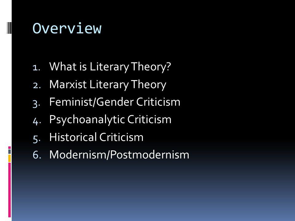 Postmodernism-Name Dropping so we can feel Academic like.
