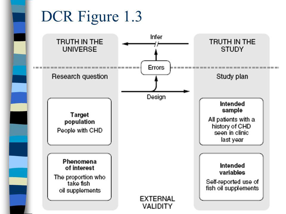 DCR Figure 1.3