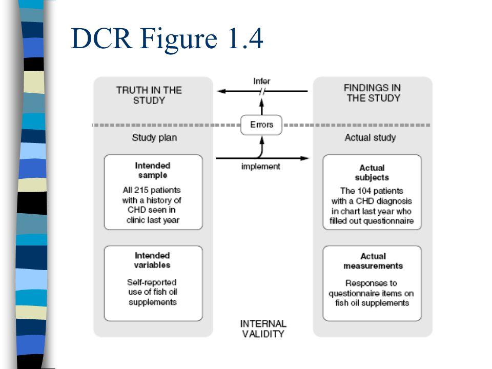 DCR Figure 1.4