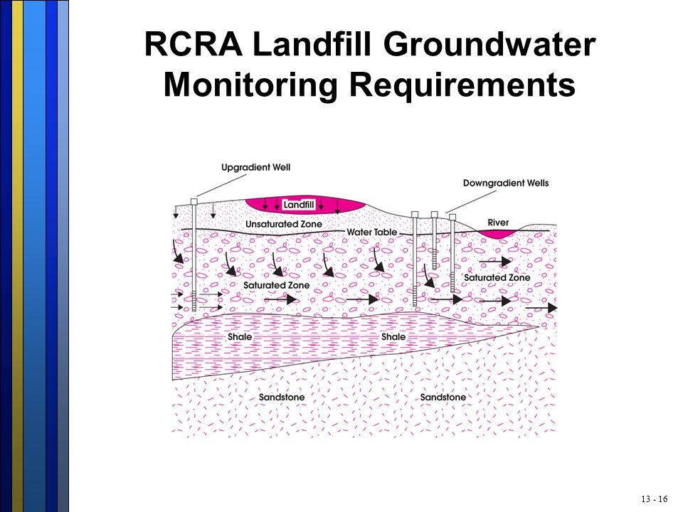 13 - 16 RCRA Landfill Groundwater Monitoring Requirements