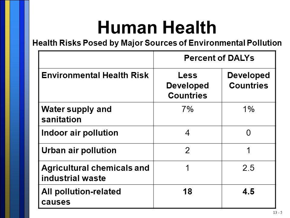 13 - 16 RCRA Landfill Groundwater Monitoring Requirements