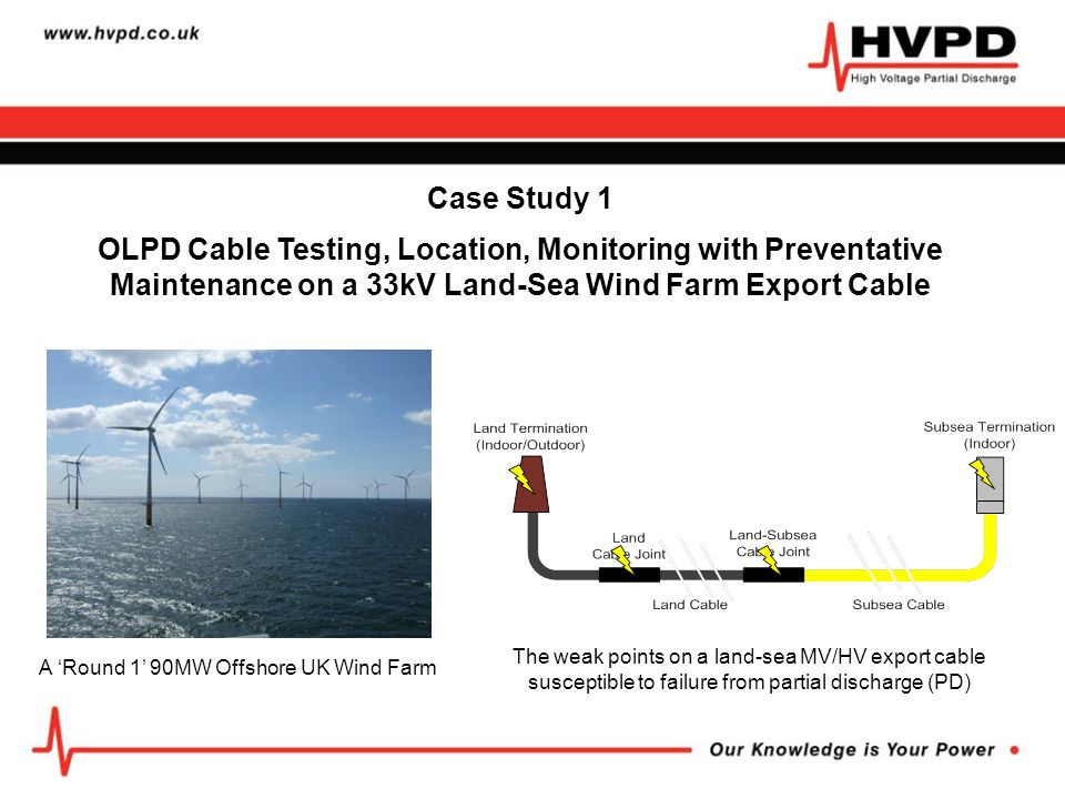 Case Study 1: 33kV Wind Farm Export Cable – OLPD Test and Mapping Data L1L2L3 High levels of PD (of up to 10,000pC/10nC) measured on Circuit B, Phase L3.