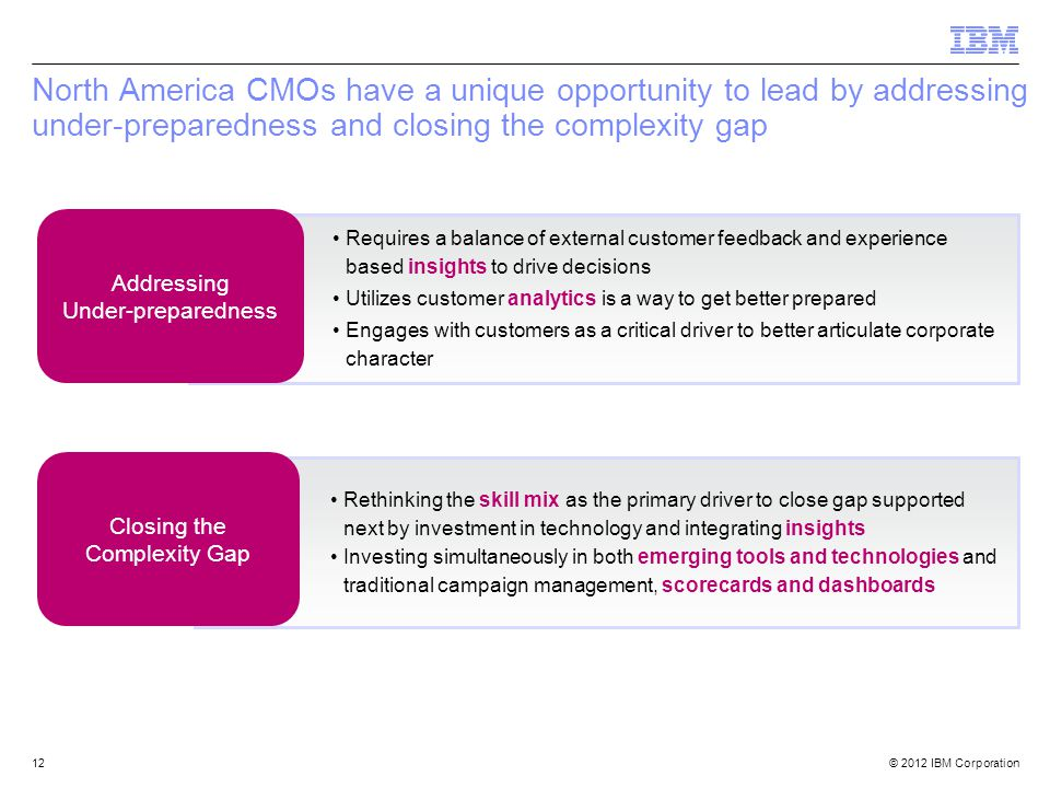 © 2012 IBM Corporation12 North America CMOs have a unique opportunity to lead by addressing under-preparedness and closing the complexity gap Requires a balance of external customer feedback and experience based insights to drive decisions Utilizes customer analytics is a way to get better prepared Engages with customers as a critical driver to better articulate corporate character Addressing Under-preparedness Rethinking the skill mix as the primary driver to close gap supported next by investment in technology and integrating insights Investing simultaneously in both emerging tools and technologies and traditional campaign management, scorecards and dashboards Closing the Complexity Gap