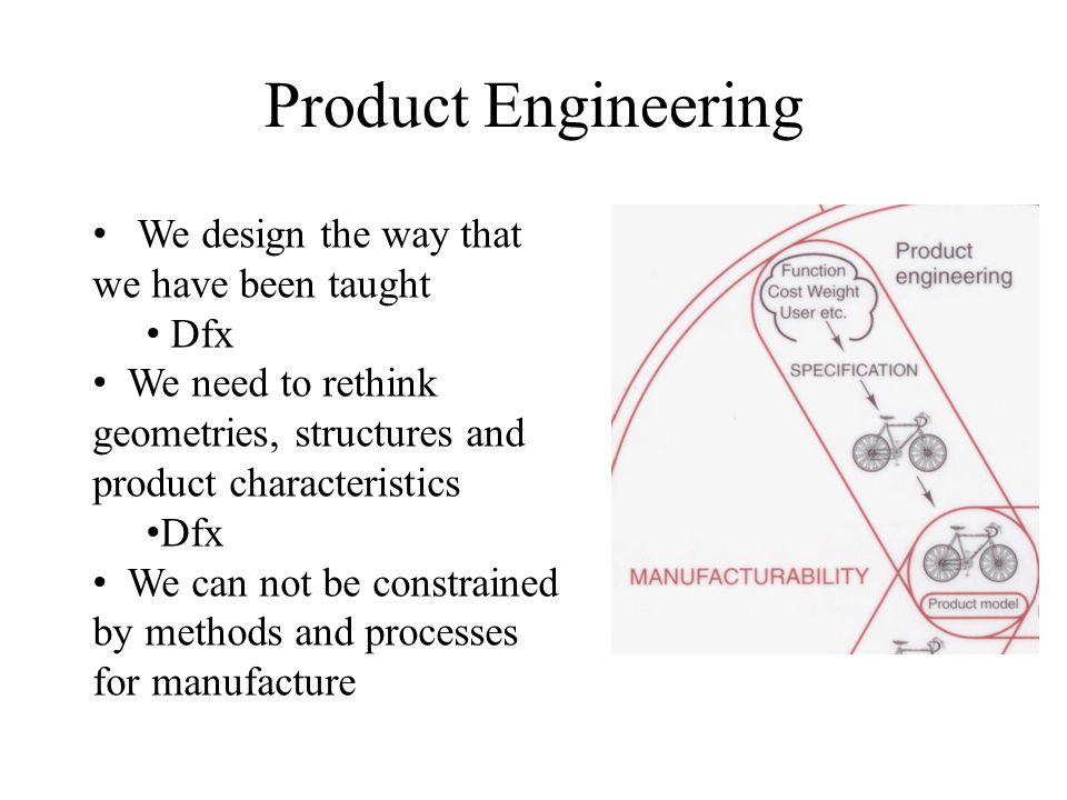 Product Engineering We design the way that we have been taught Dfx We need to rethink geometries, structures and product characteristics Dfx We can no