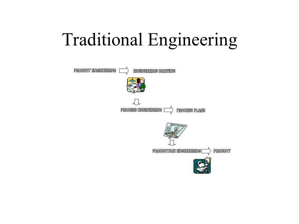 Engineering Integration