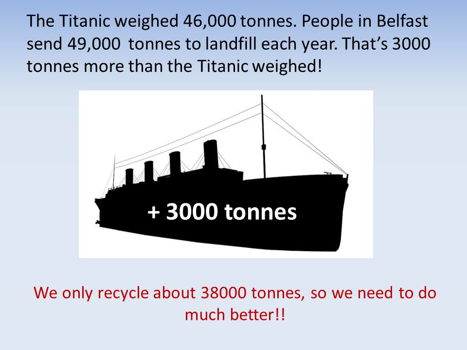 The Titanic weighed 46,000 tonnes. People in Belfast send 49,000 tonnes to landfill each year. That's 3000 tonnes more than the Titanic weighed! We on