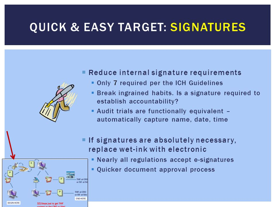 Reduce internal signature requirements  Only required per the ICH Guidelines  Break ingrained habits.