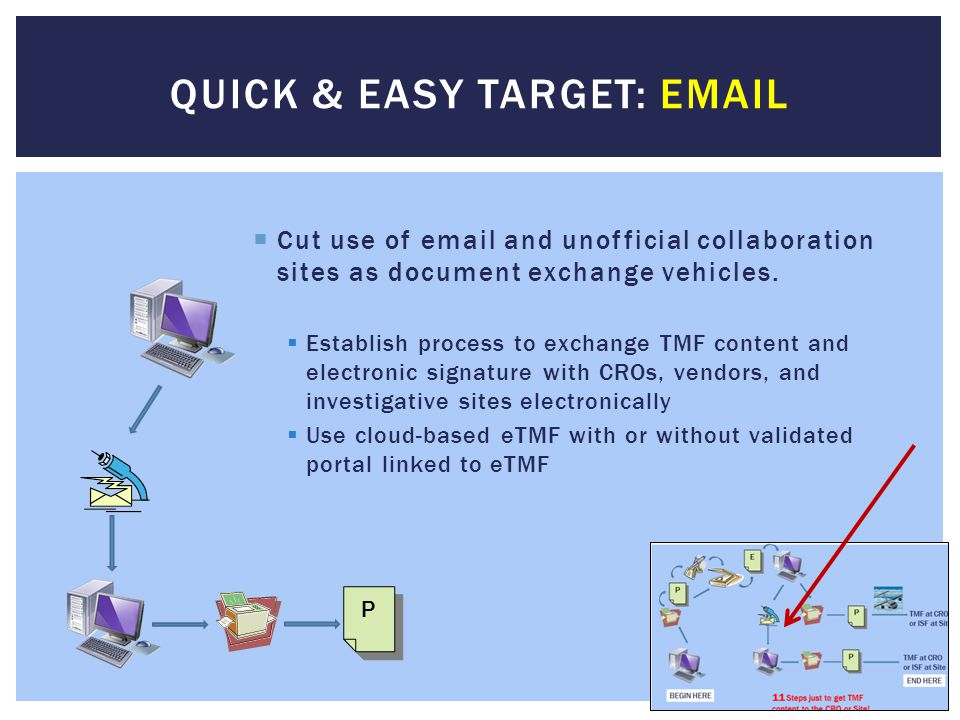  Cut use of email and unofficial collaboration sites as document exchange vehicles.