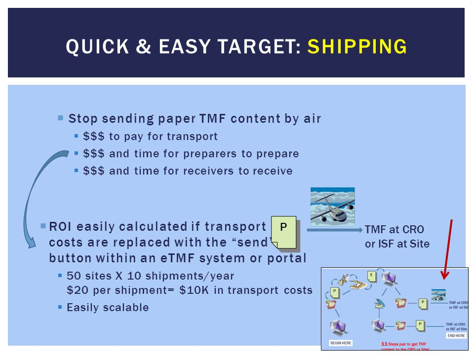  Stop sending paper TMF content by air  $$$ to pay for transport  $$$ and time for preparers to prepare  $$$ and time for receivers to receive  ROI easily calculated if transport costs are replaced with the send button within an eTMF system or portal  50 sites X 10 shipments/year $20 per shipment= $10K in transport costs  Easily scalable QUICK & EASY TARGET: SHIPPING P P TMF at CRO or ISF at Site
