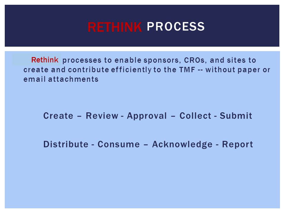  Redesign processes to enable sponsors, CROs, and sites to create and contribute efficiently to the TMF -- without paper or email attachments Create – Review - Approval – Collect - Submit Distribute - Consume – Acknowledge - Report REDESIGN PROCESS Rethink RETHINK