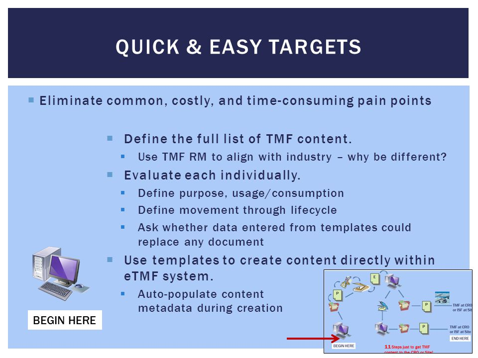  Eliminate common, costly, and time-consuming pain points  Define the full list of TMF content.