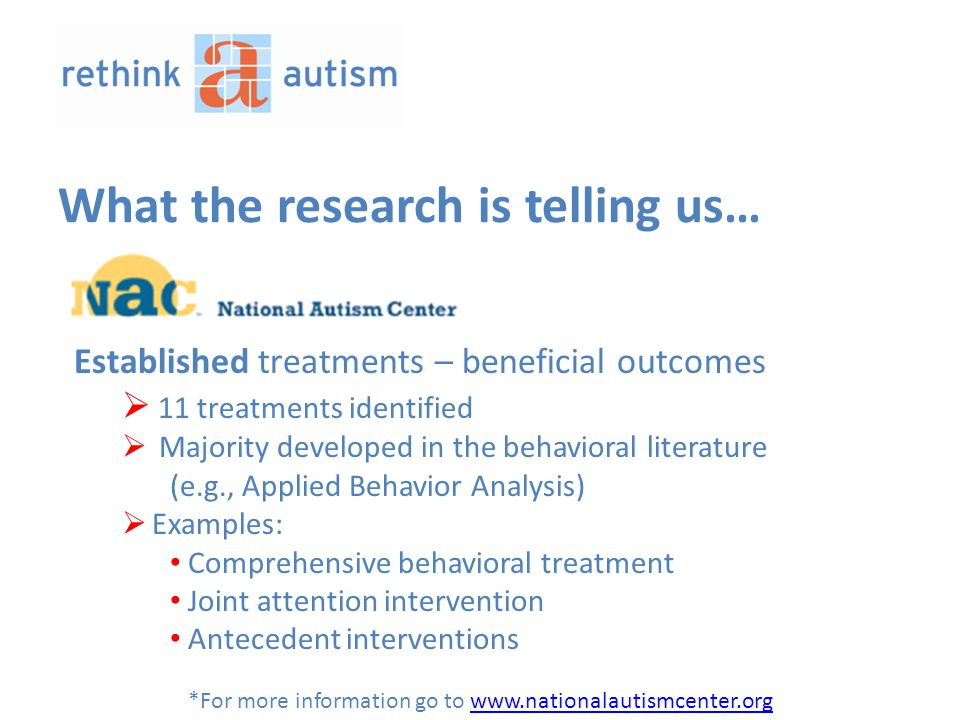What the research is telling us… National Established treatments – beneficial outcomes  11 treatments identified  Majority developed in the behavioral literature (e.g., Applied Behavior Analysis)  Examples: Comprehensive behavioral treatment Joint attention intervention Antecedent interventions *For more information go to www.nationalautismcenter.orgwww.nationalautismcenter.org