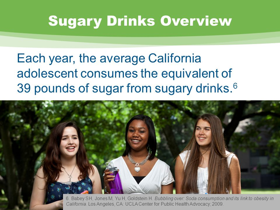 Sugary Drinks Overview Each year, the average California adolescent consumes the equivalent of 39 pounds of sugar from sugary drinks.