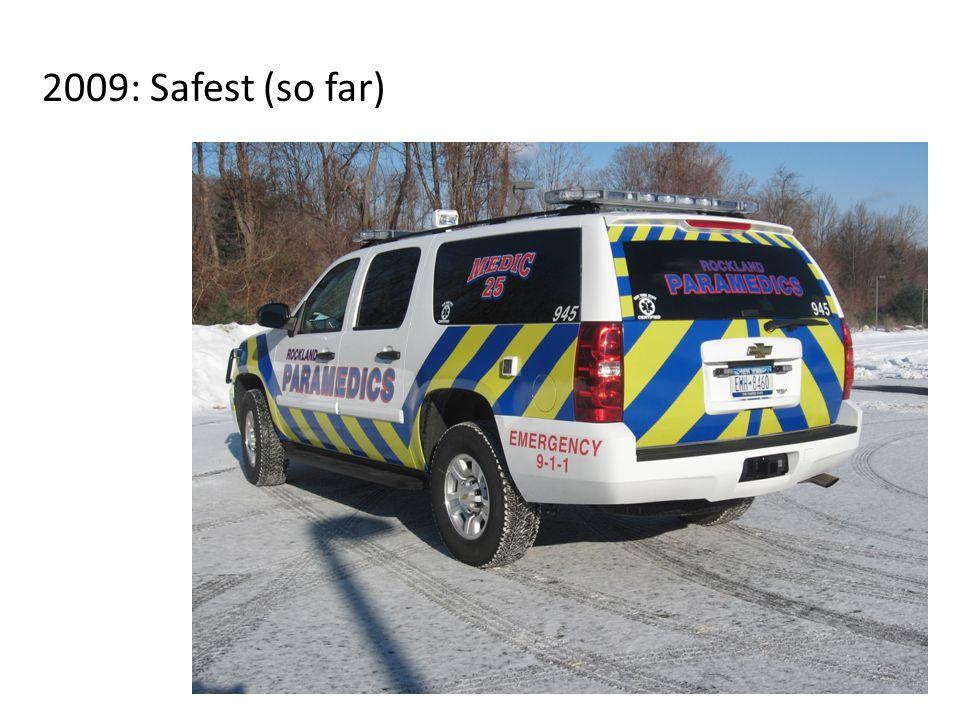 2009: Safest (so far)