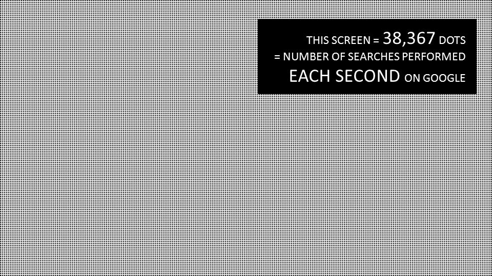 THIS SCREEN = 38,367 DOTS = NUMBER OF SEARCHES PERFORMED EACH SECOND ON GOOGLE
