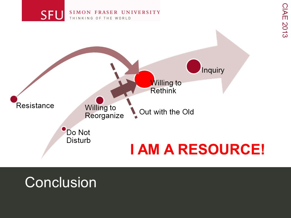 CIAE 2013 Conclusion Do Not Disturb Willing to Reorganize Willing to Rethink Inquiry Resistance Out with the Old I AM A RESOURCE!