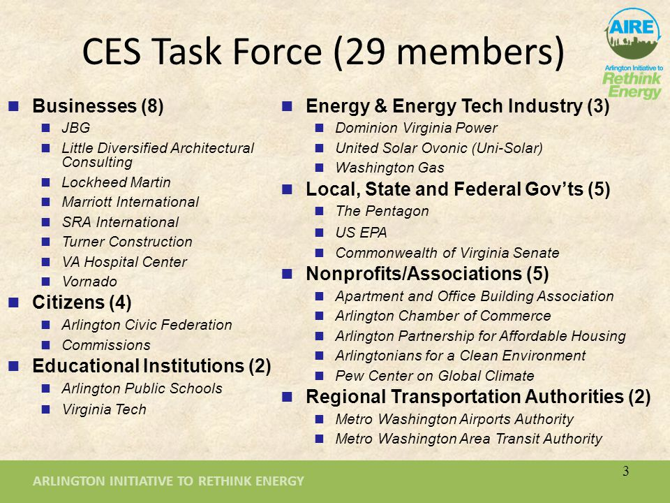 ARLINGTON INITIATIVE TO RETHINK ENERGY 4 CEP Documents Goals and Policies Strategies and Tools