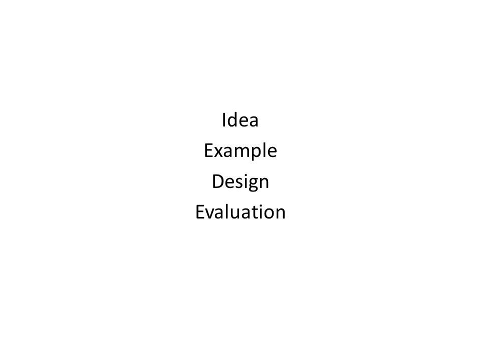 Idea Example Design Evaluation