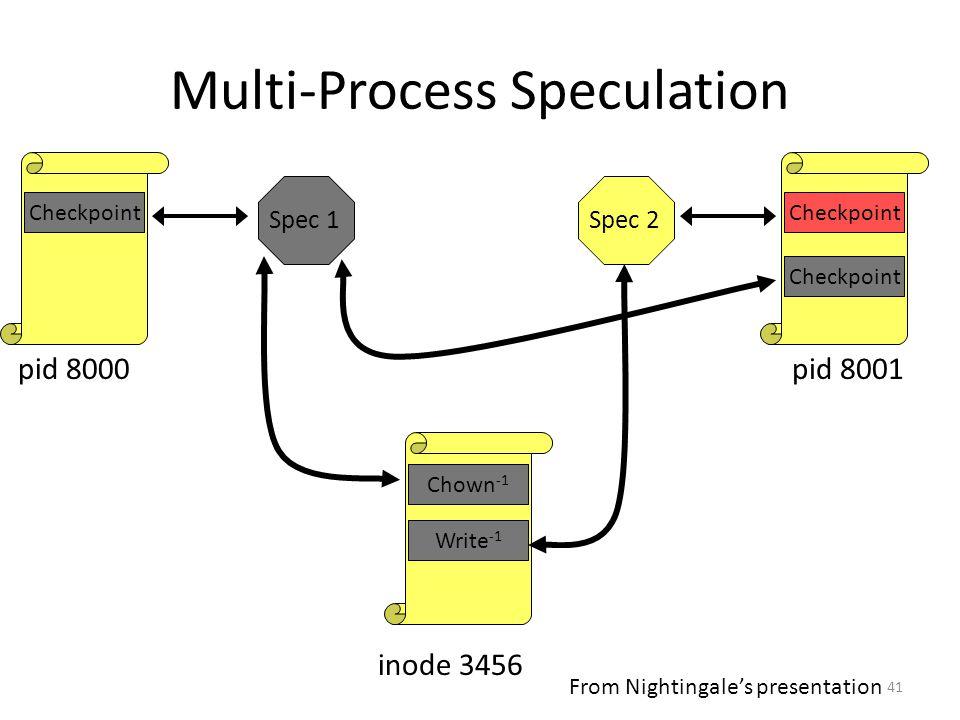 41 Spec 1 Multi-Process Speculation Spec 2 pid 8001 Checkpoint inode 3456 Chown -1 Write -1 pid 8000 Checkpoint Chown -1 Write -1 From Nightingale's p