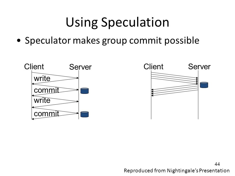 44 Speculator makes group commit possible write commit Client Server Using Speculation Reproduced from Nightingale's Presentation