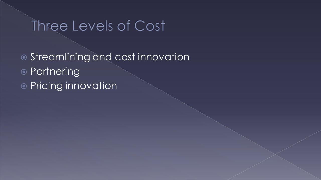  Streamlining and cost innovation  Partnering  Pricing innovation
