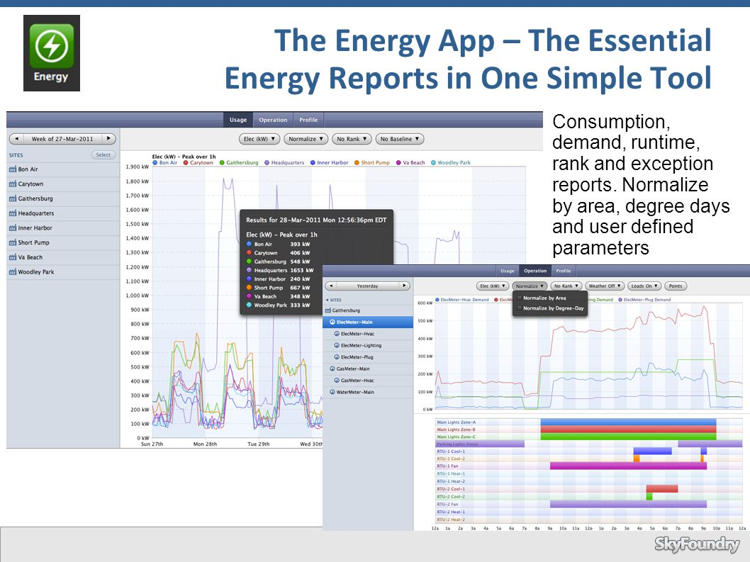 The Energy App – The Essential Energy Reports in One Simple Tool Consumption, demand, runtime, rank and exception reports. Normalize by area, degree d