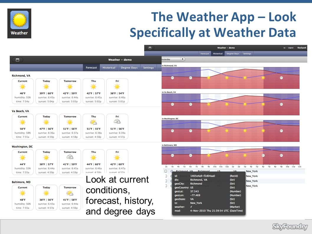 The Weather App – Look Specifically at Weather Data Look at current conditions, forecast, history, and degree days