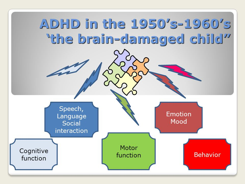 ADHD in the 1950's-1960's 'the brain-damaged child Speech, Language Social interaction Motor function Emotion Mood Behavior Cognitive function